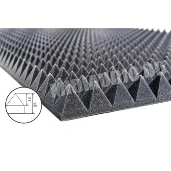 Акустический поролон Пирамида 50мм. (2000x1000x65мм)