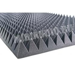 Акустический поролон Пирамида 70мм. (2000x1000x85)